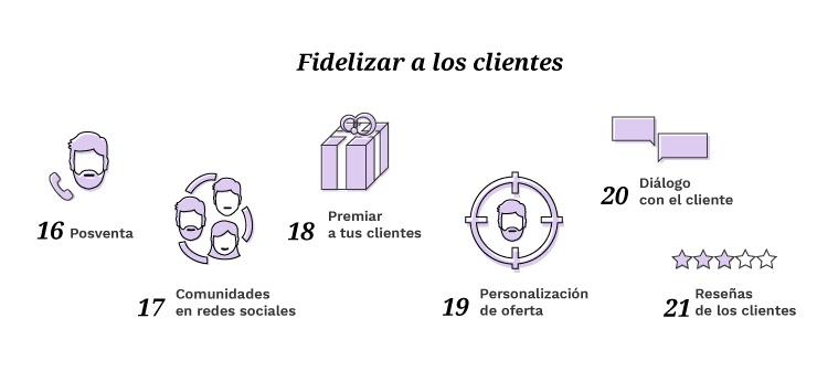 Inbound Marketing en Postventa, Comunidades, Premios, Dialogo con el cliente, Reseñas de los clientes
