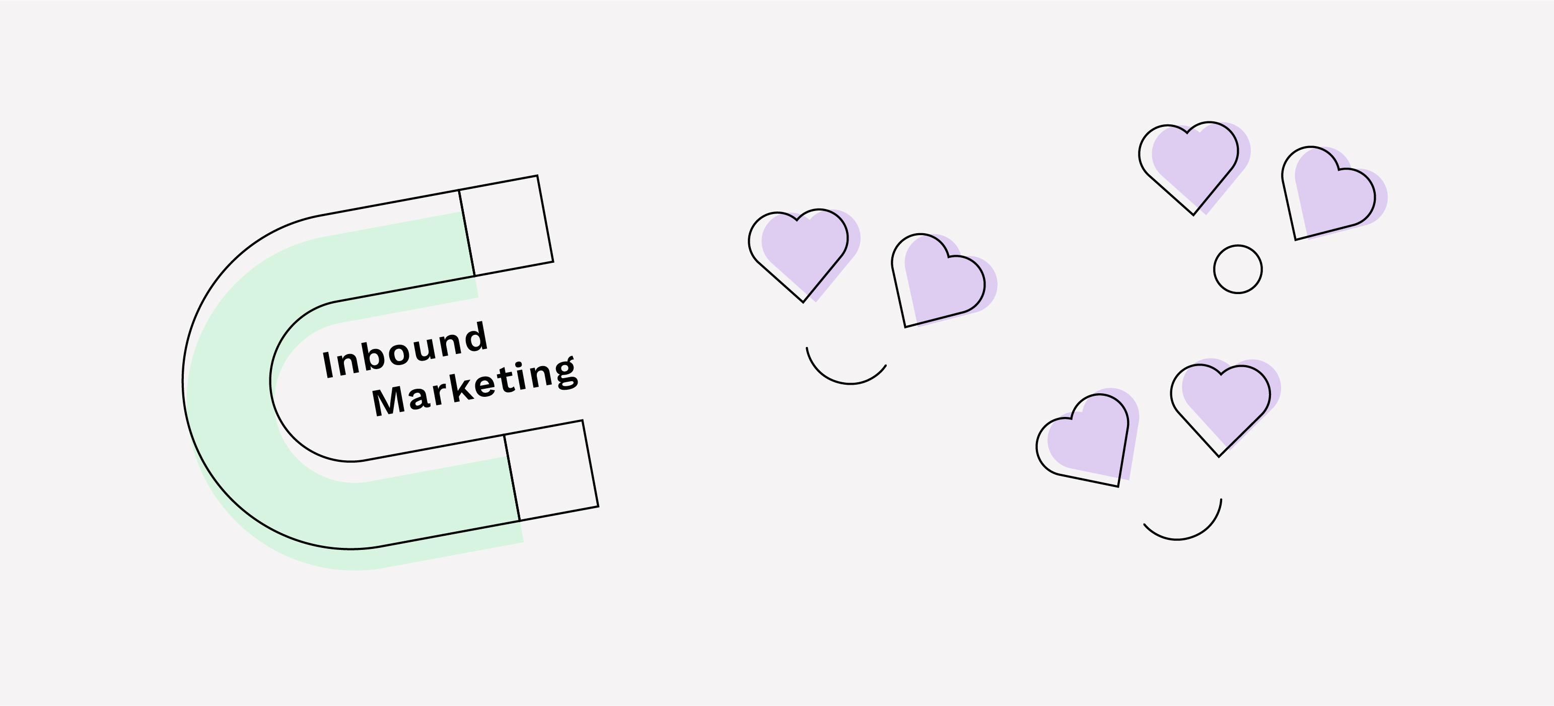 qué es la metodologia Inbound Marketing y sus 4 fases